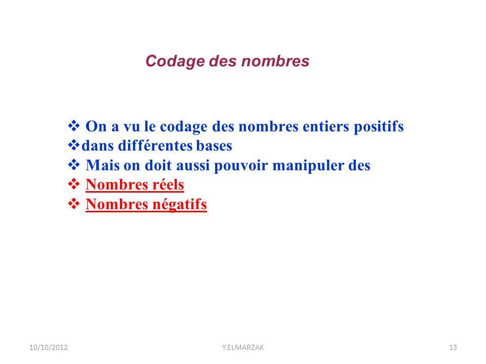 On a vu le codage des nombres entiers positifs dans différentes bases
