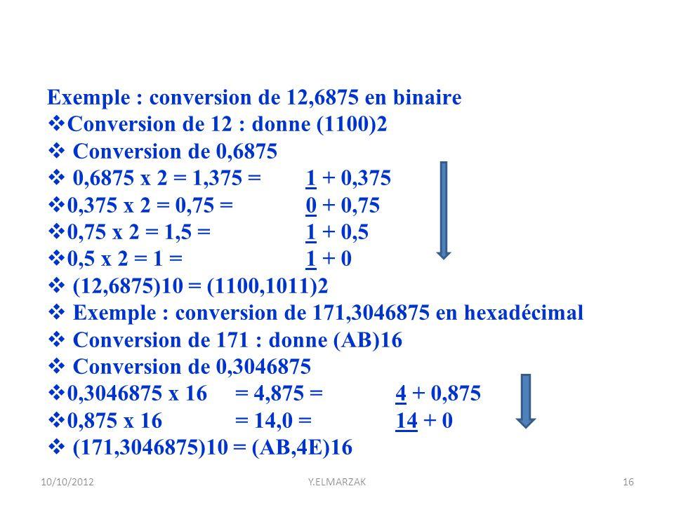 Exemple : conversion de 12,6875 en binaire
