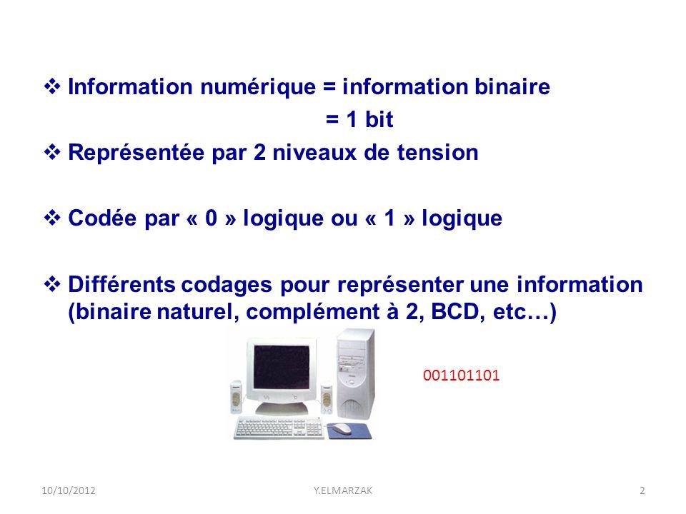 Information numérique = information binaire = 1 bit