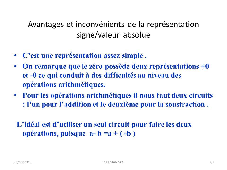 Avantages et inconvénients de la représentation signe/valeur absolue
