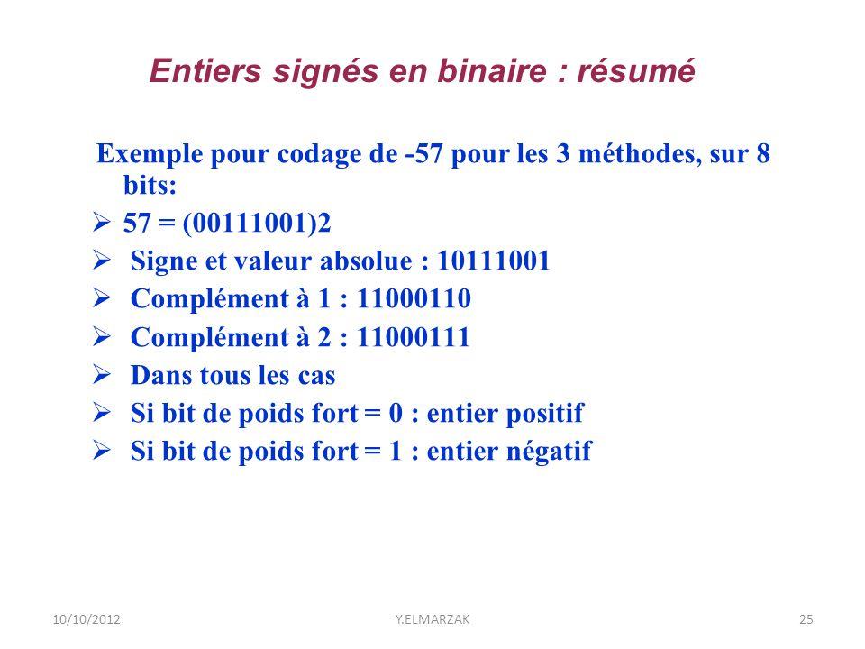 Entiers signés en binaire : résumé