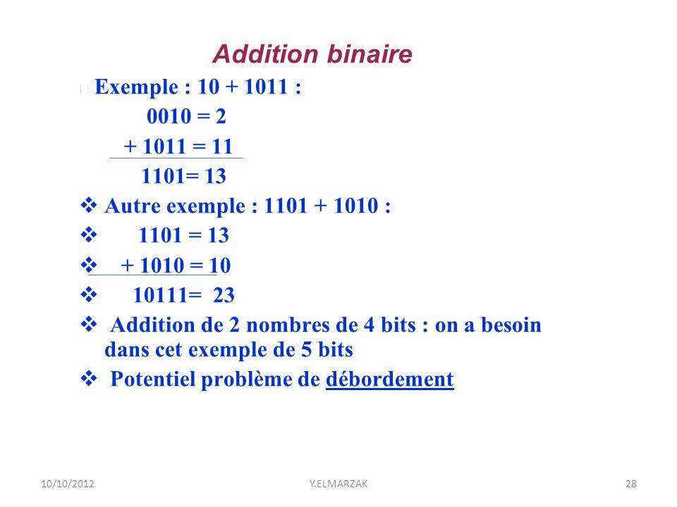Addition binaire  Exemple : 10 + 1011 : 0010 = 2. + 1011 = 11. 1101= 13. Autre exemple : 1101 + 1010 :