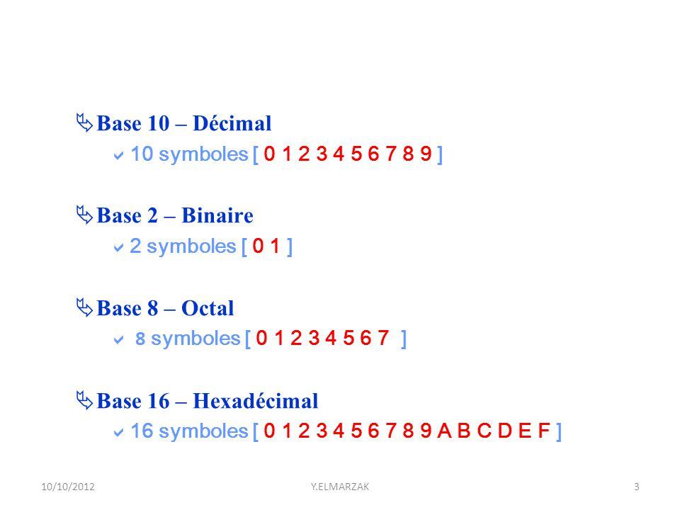 Base 10 – Décimal Base 2 – Binaire Base 8 – Octal