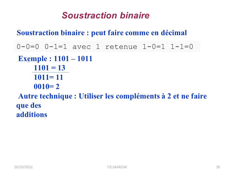 Soustraction binaire Soustraction binaire : peut faire comme en décimal. 0-0=0 0-1=1 avec 1 retenue 1-0=1 1-1=0.