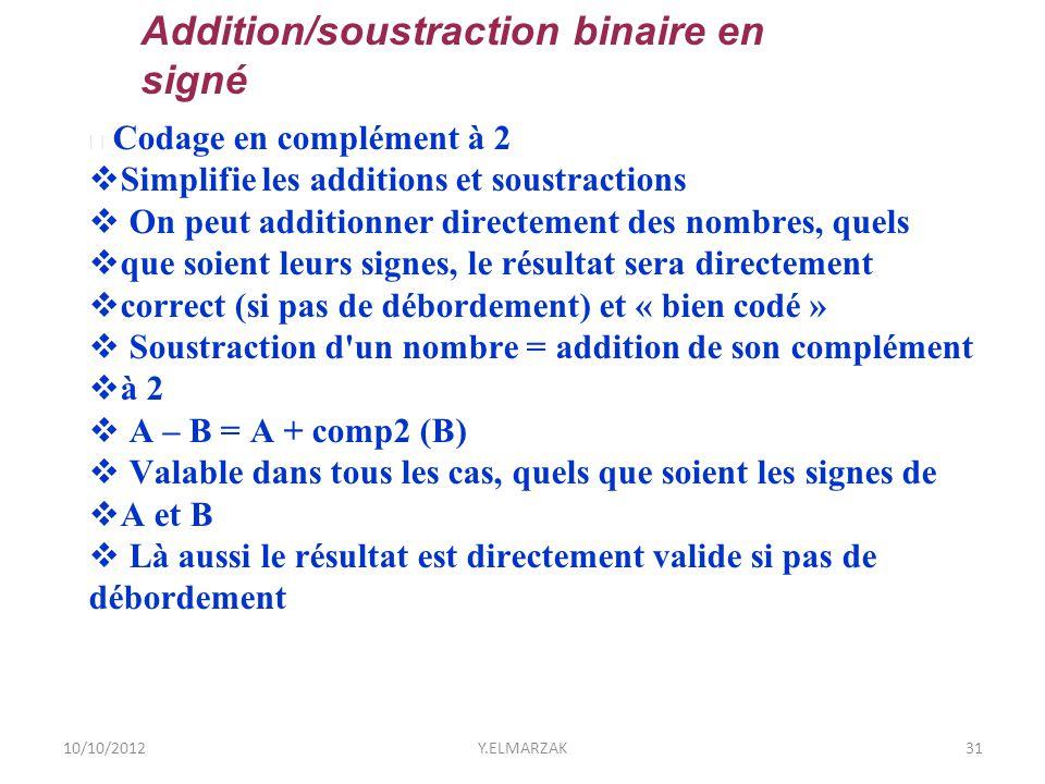 Addition/soustraction binaire en signé