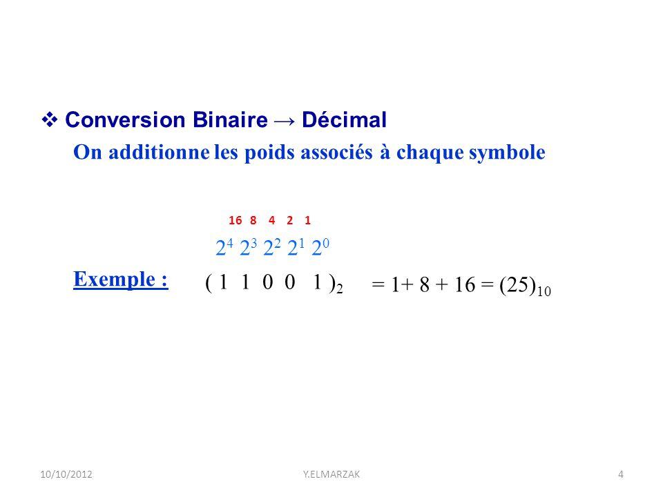 Conversion Binaire → Décimal
