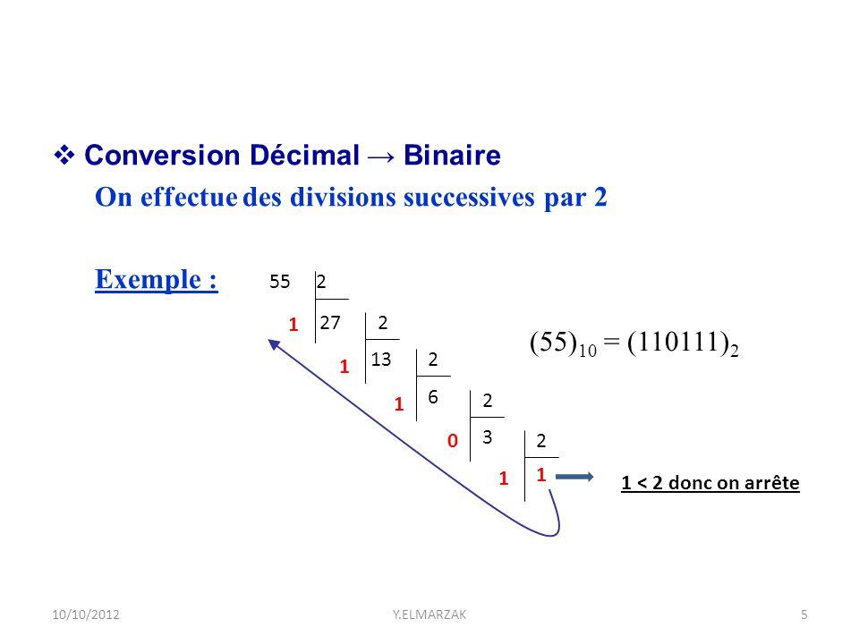 Conversion Décimal → Binaire