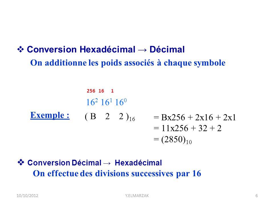 Conversion Hexadécimal → Décimal