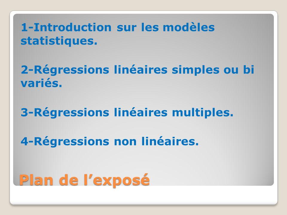 Plan de l'exposé 1-Introduction sur les modèles statistiques.