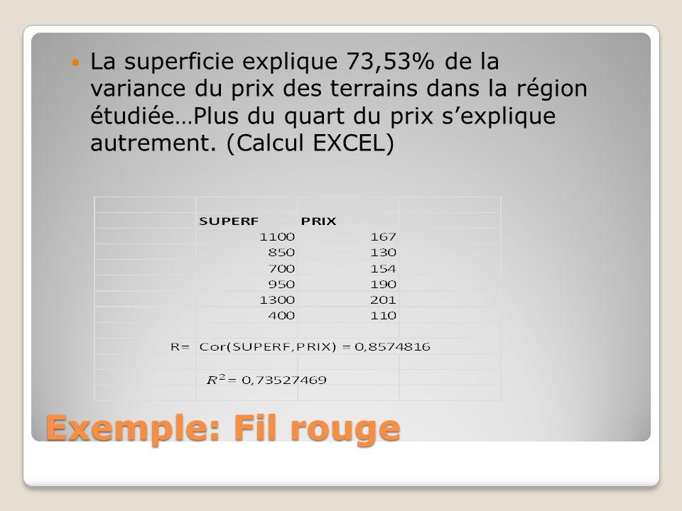 La superficie explique 73,53% de la variance du prix des terrains dans la région étudiée…Plus du quart du prix s'explique autrement. (Calcul EXCEL)