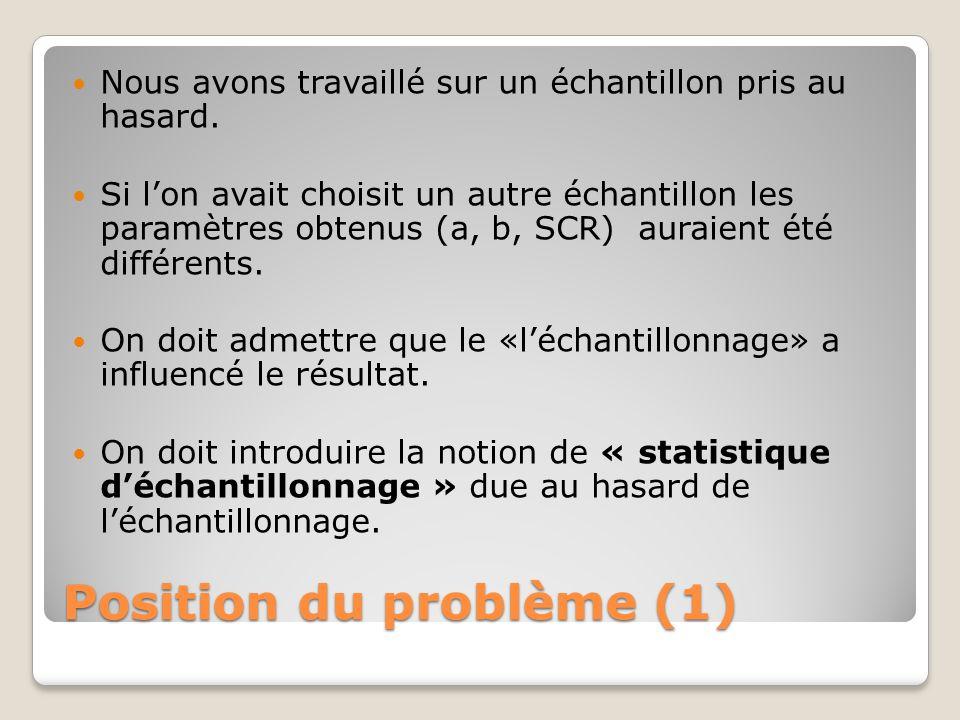 Position du problème (1)