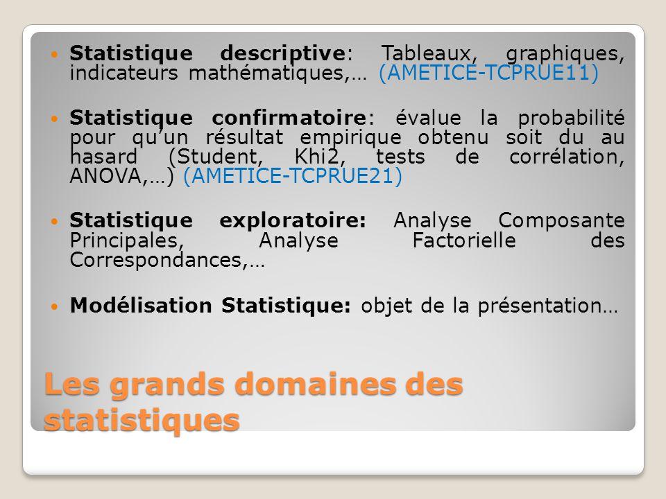 Les grands domaines des statistiques