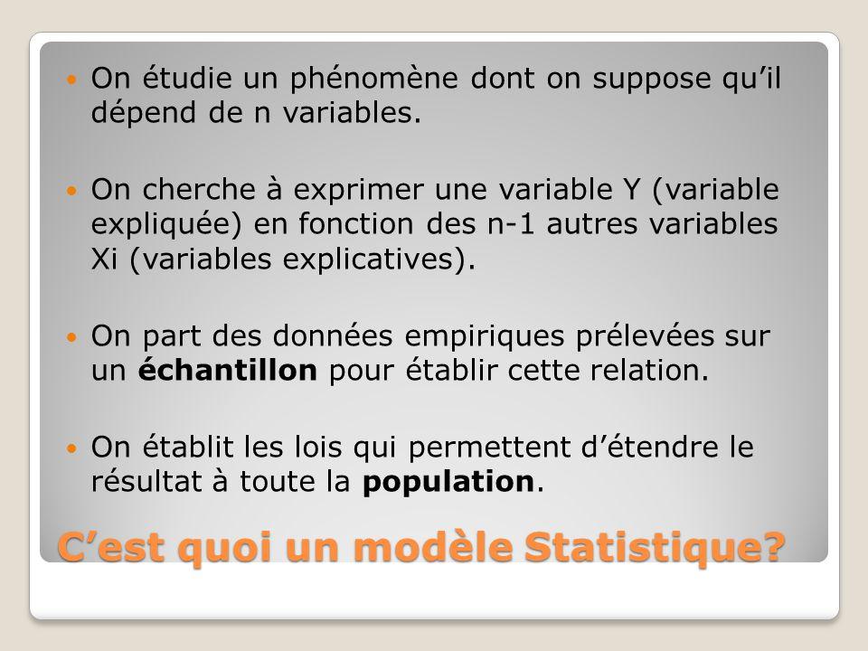 C'est quoi un modèle Statistique