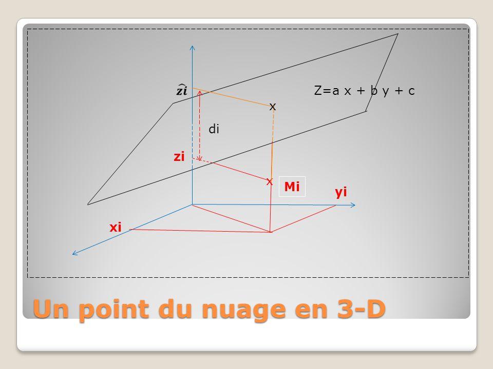 Z=a x + b y + c x di zi x Mi yi xi Un point du nuage en 3-D