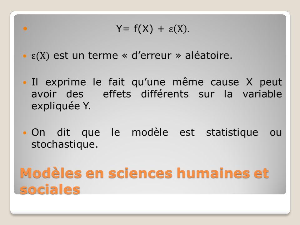 Modèles en sciences humaines et sociales