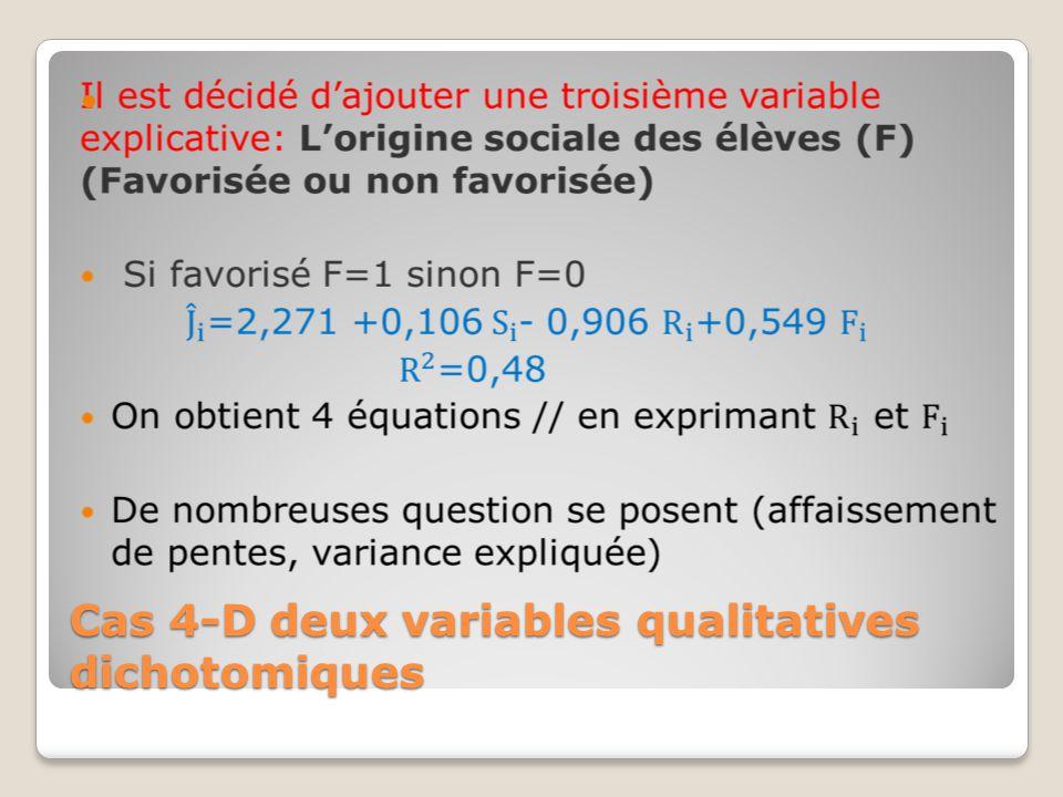 Cas 4-D deux variables qualitatives dichotomiques