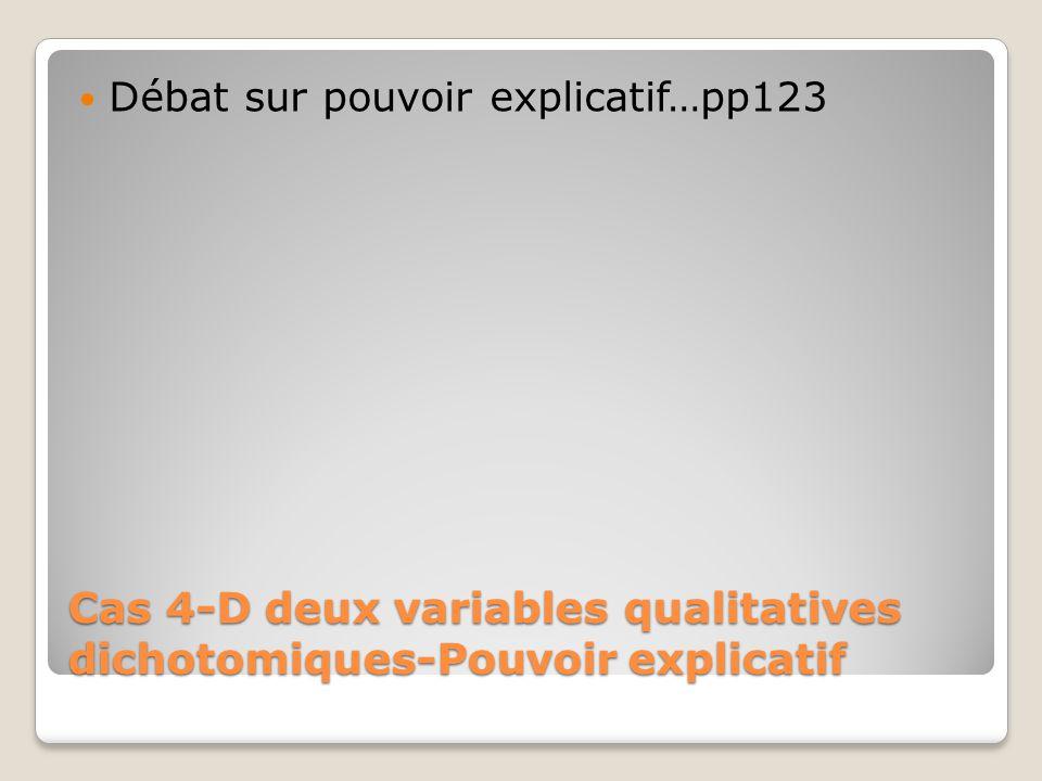 Cas 4-D deux variables qualitatives dichotomiques-Pouvoir explicatif
