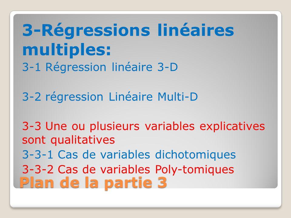 3-Régressions linéaires multiples: