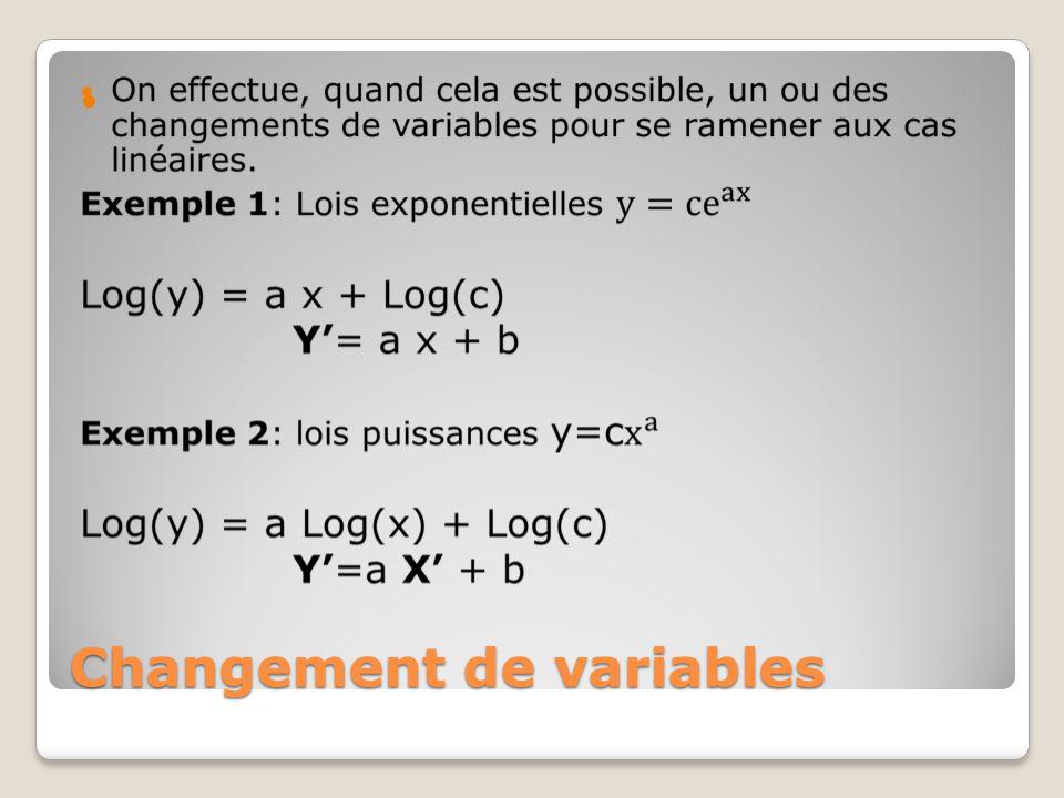 Changement de variables