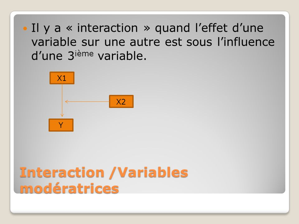 Interaction /Variables modératrices