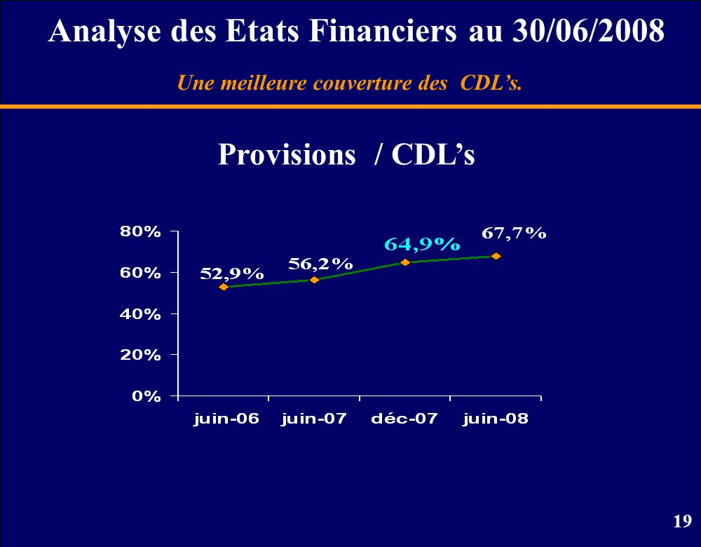 Analyse des Etats Financiers au 30/06/2008