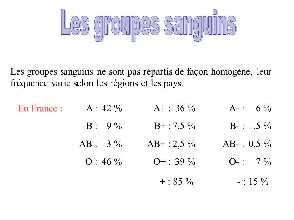 Les groupes sanguins Les groupes sanguins ne sont pas répartis de façon homogène, leur fréquence varie selon les régions et les pays.