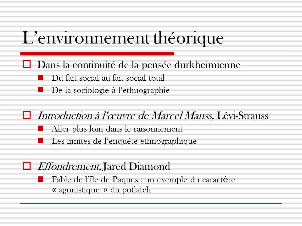 L'environnement théorique