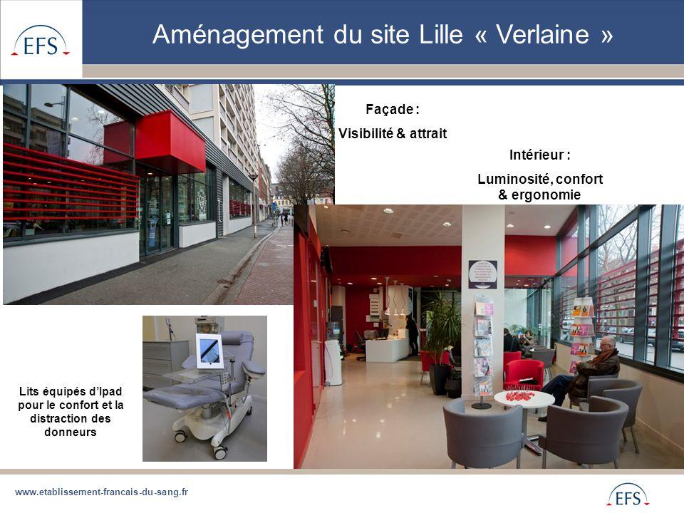Aménagement du site Lille « Verlaine »