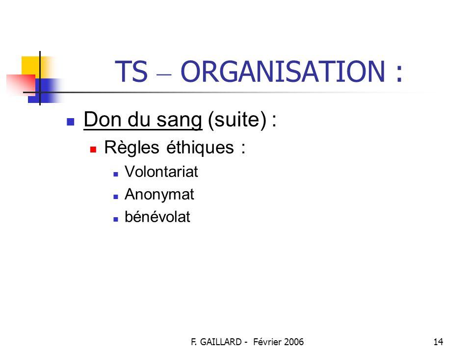 TS – ORGANISATION : Don du sang (suite) : Règles éthiques :