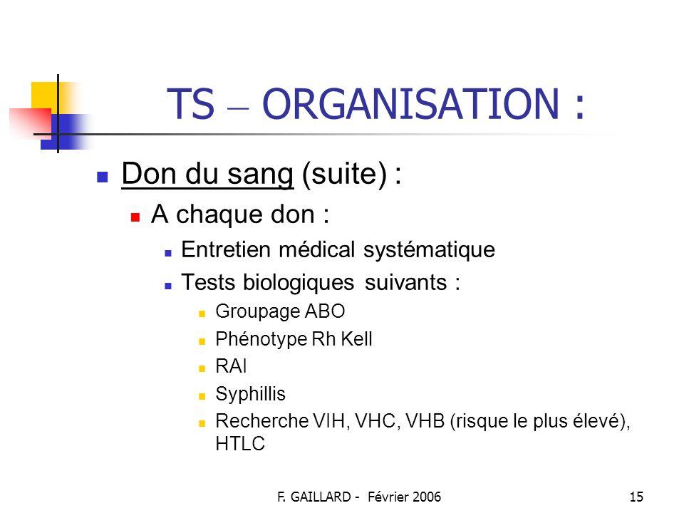 TS – ORGANISATION : Don du sang (suite) : A chaque don :