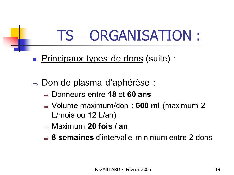 TS – ORGANISATION : Principaux types de dons (suite) :