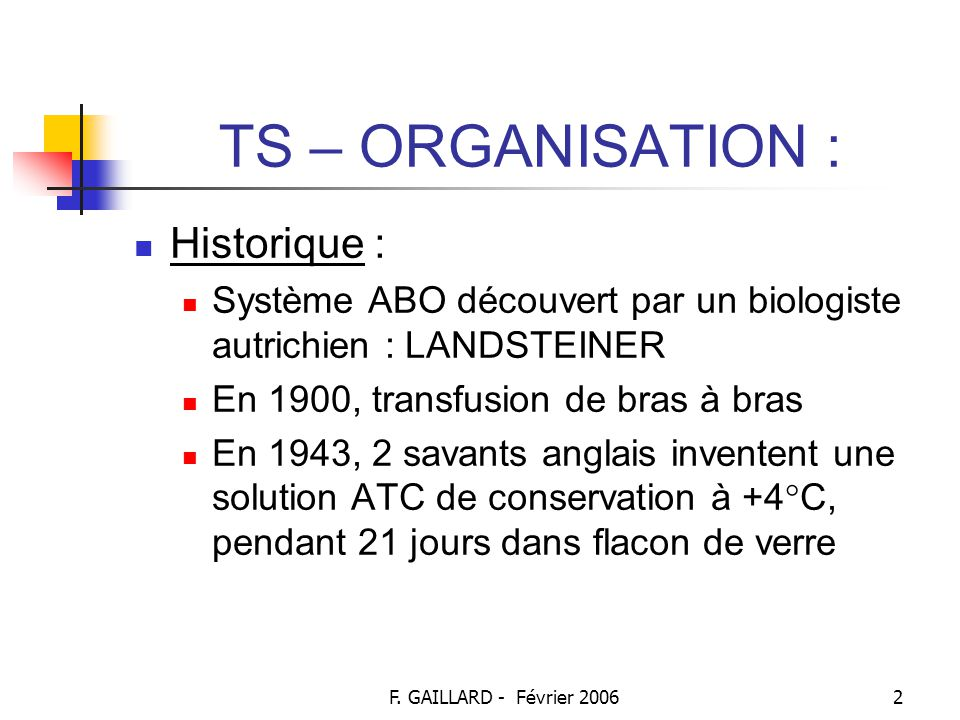 TS – ORGANISATION : Historique :