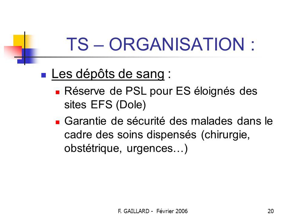 TS – ORGANISATION : Les dépôts de sang :