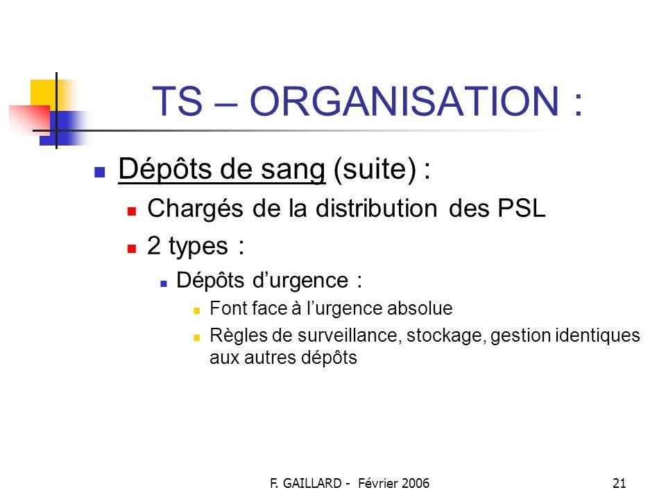 TS – ORGANISATION : Dépôts de sang (suite) :