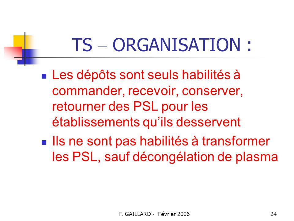 TS – ORGANISATION : Les dépôts sont seuls habilités à commander, recevoir, conserver, retourner des PSL pour les établissements qu'ils desservent.