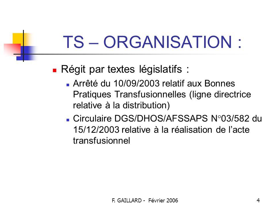 TS – ORGANISATION : Régit par textes législatifs :