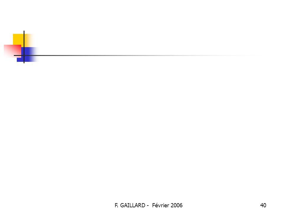F. GAILLARD - Février 2006