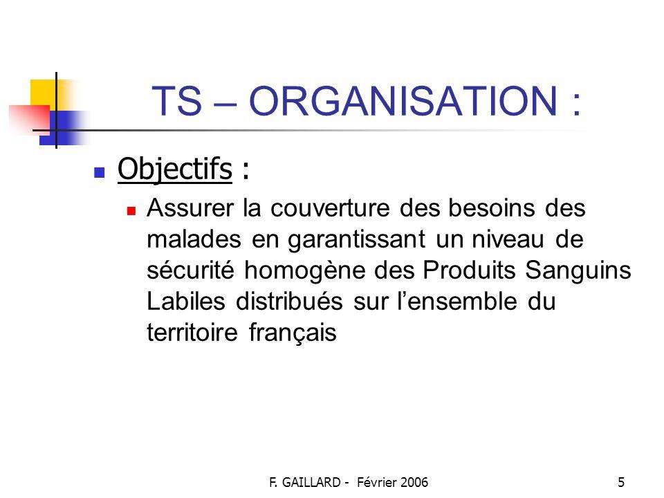 TS – ORGANISATION : Objectifs :