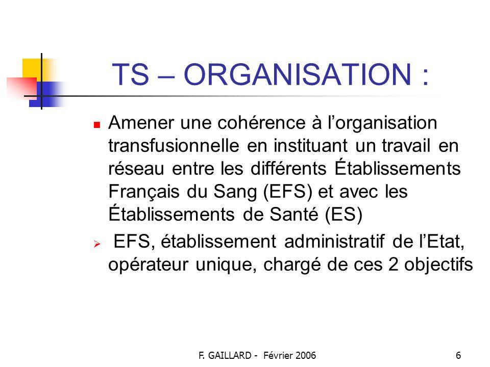 TS – ORGANISATION :