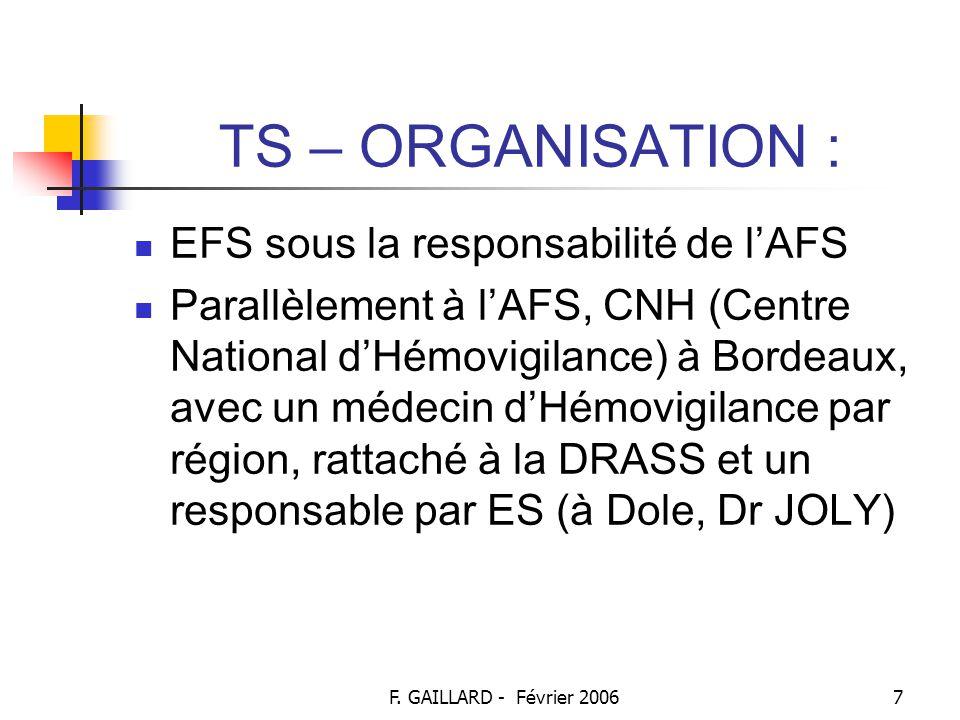 TS – ORGANISATION : EFS sous la responsabilité de l'AFS