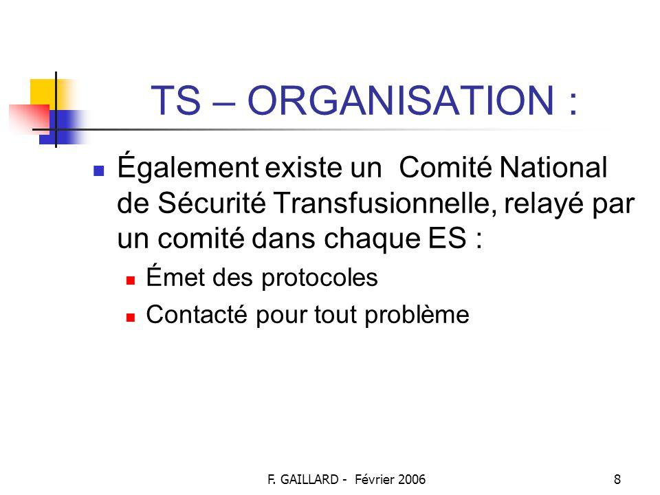 TS – ORGANISATION : Également existe un Comité National de Sécurité Transfusionnelle, relayé par un comité dans chaque ES :