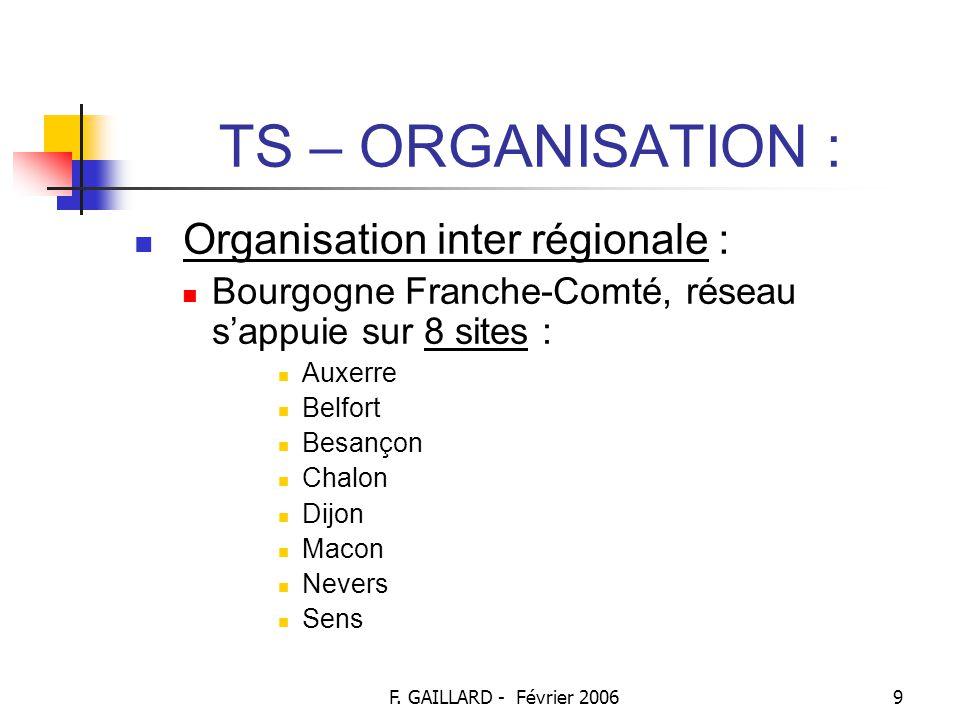 TS – ORGANISATION : Organisation inter régionale :