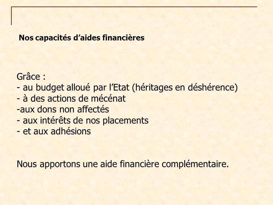 Nos capacités d'aides financières