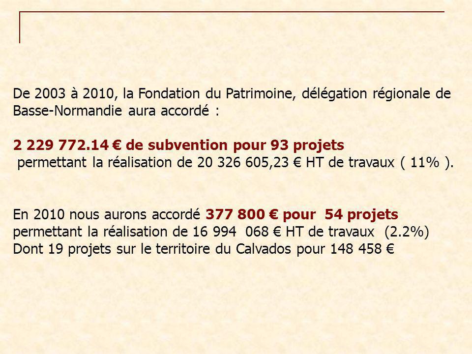 De 2003 à 2010, la Fondation du Patrimoine, délégation régionale de Basse-Normandie aura accordé :
