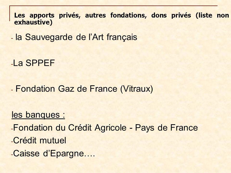 la Sauvegarde de l'Art français La SPPEF
