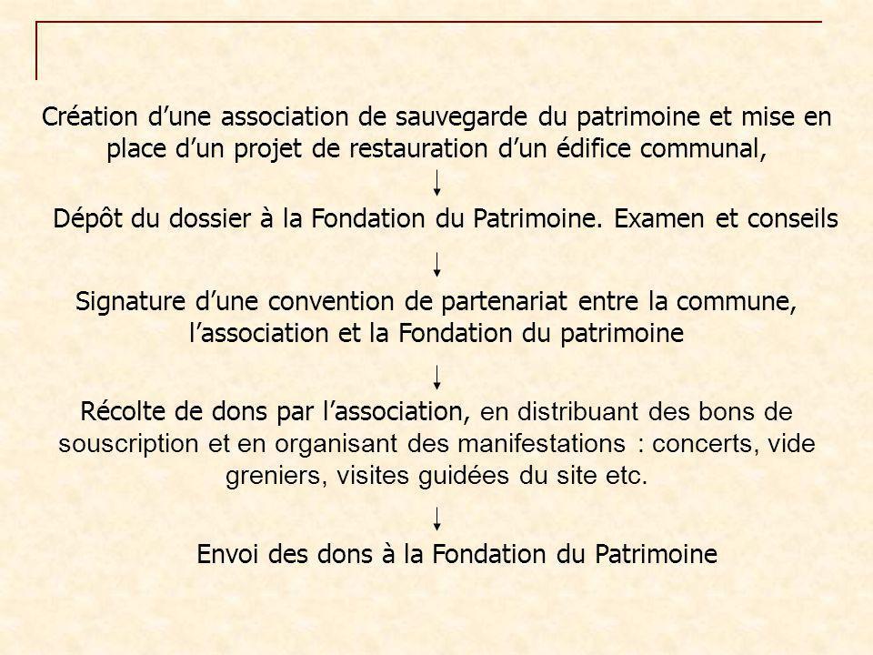 Dépôt du dossier à la Fondation du Patrimoine. Examen et conseils