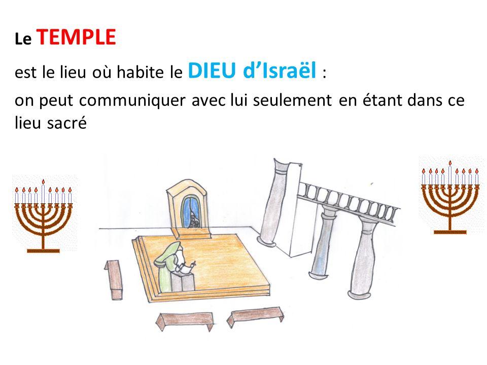 Le TEMPLE est le lieu où habite le DIEU d'Israël : on peut communiquer avec lui seulement en étant dans ce lieu sacré.