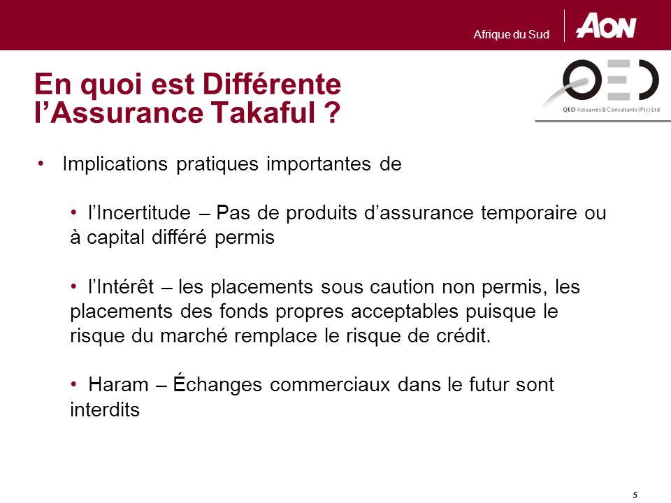 Les Modèles Takaful Se distinguent dans la manière dont les fonds sont partagés entre les assurés et l'opérateur Takaful.