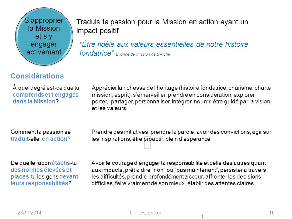 S'approprier la Mission et s'y engager activement