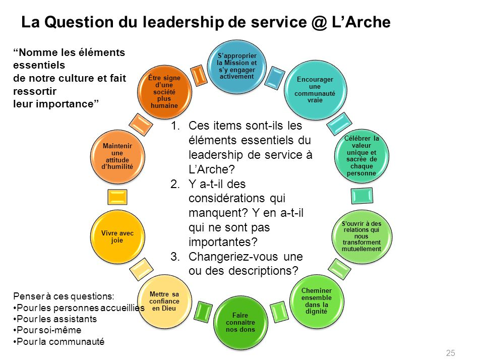 La Question du leadership de service @ L'Arche